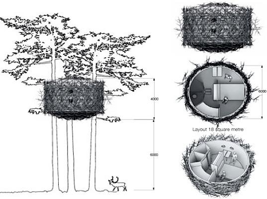 habitacion-TreeHotel-Nido_Pajaro-dibujos
