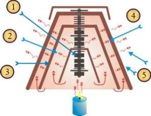 radiador_casero2