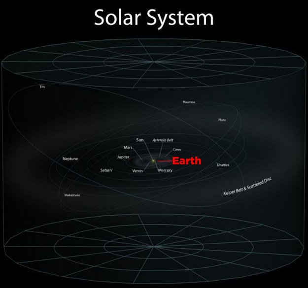 universo a escala 28