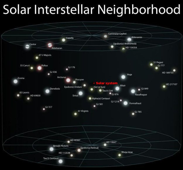 universo a escala 29