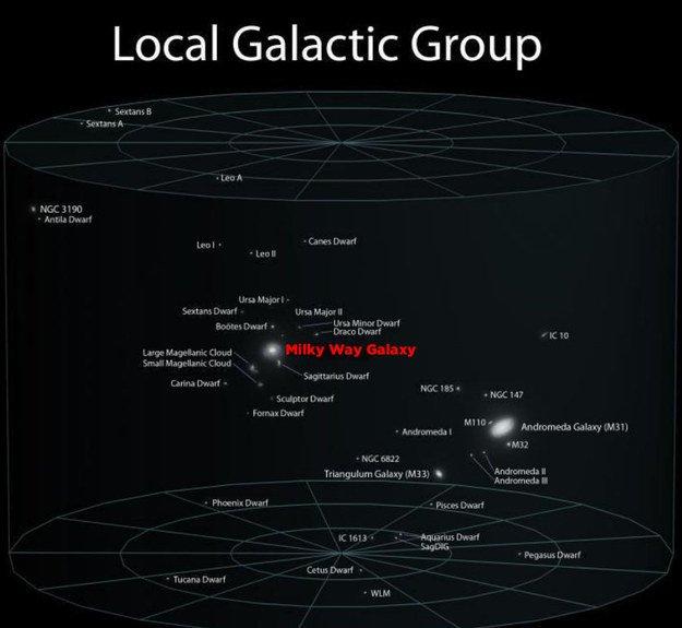 universo a escala 31