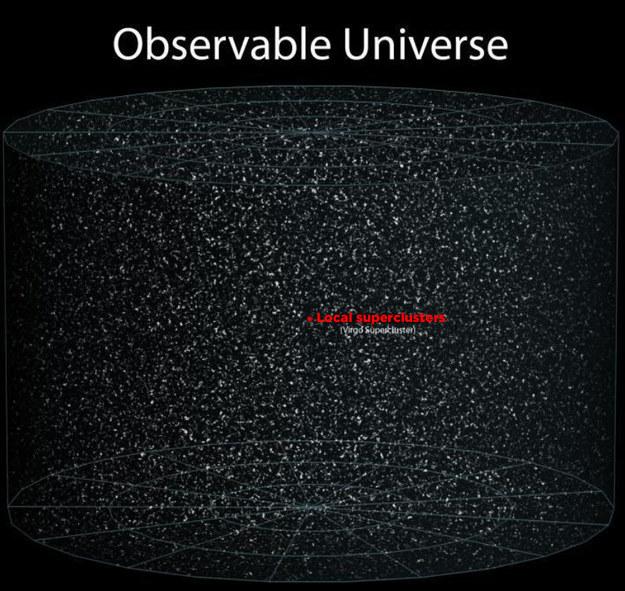Durante muchos siglos, nuestros antepasados pensaban que la Tierra era el centro del universo, algo que estaba muy lejos de la realidad.