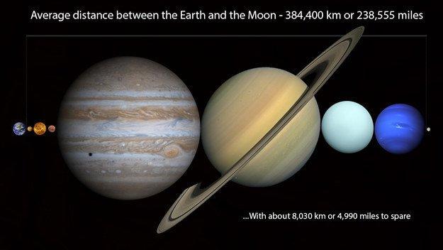 universo a escala 4