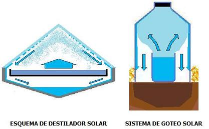 goteo_solar_6