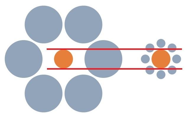 Ilusión óptica con circulos
