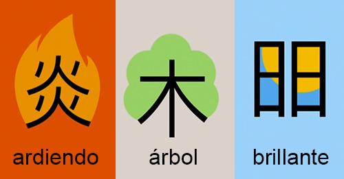 metodo-aprender-chino
