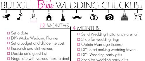 ahorrar en la boda 2