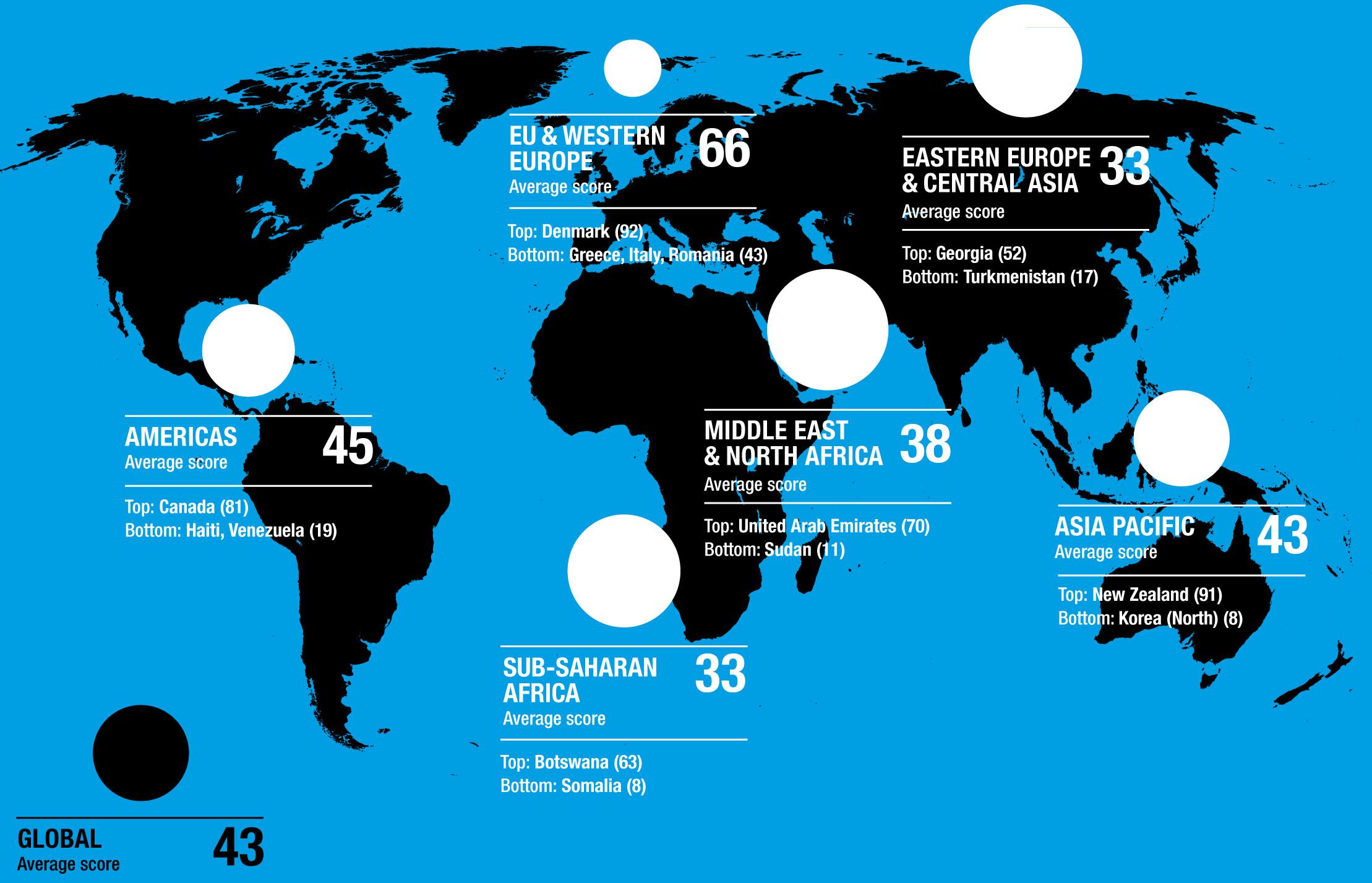 los-paises-mas-corruptos-del-mundo