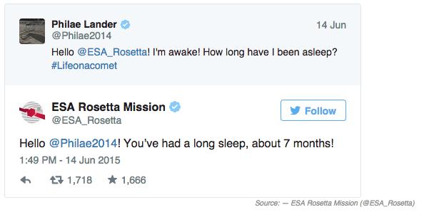 Philae Lander: Hola @ESA_Rosetta ¡Estoy despierto! ¿Cuanto tiempo he estado durmiendo? #Vidaenuncometa ESA Rosetta Mision: Hola @Philae2014 ¡Has tenido un largo sueño, cerca de 7 meses!