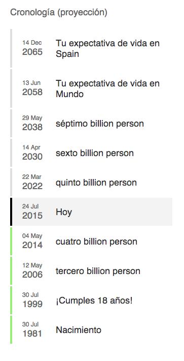 datos poblacion mundial 3