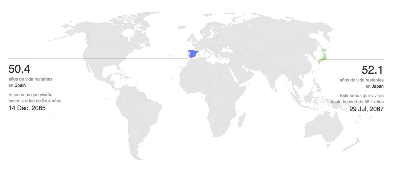 datos poblacion mundial 4