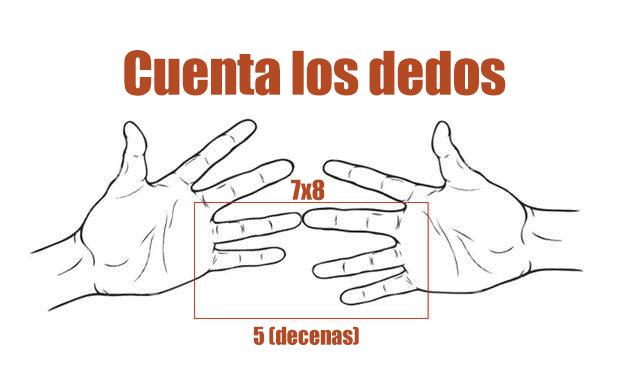 tablas de multiplicar en mano 2