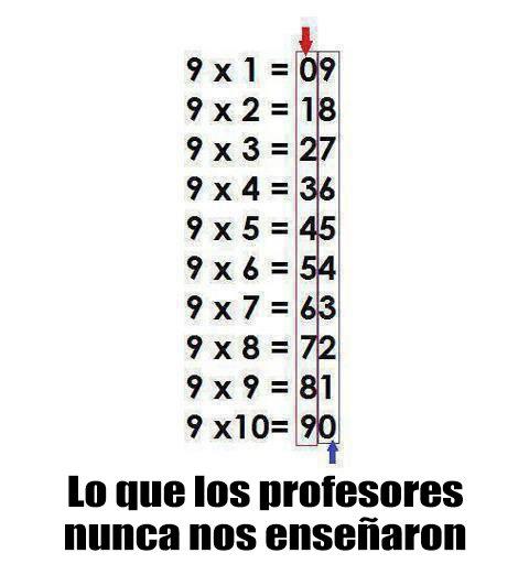 trucos matematicos 2