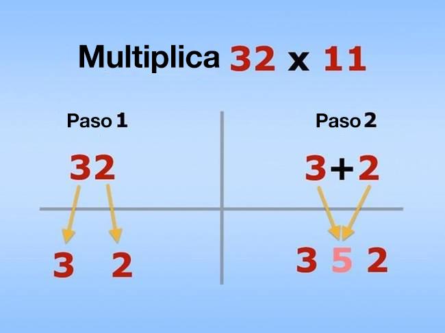 trucos matematicos 4