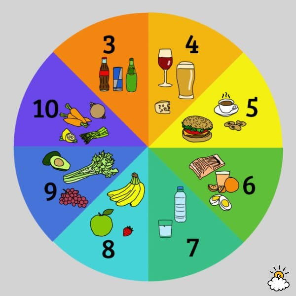 alimentacion alcalina 10