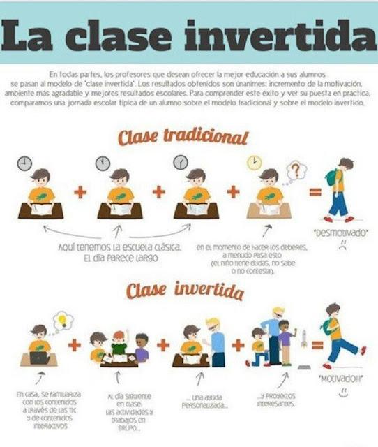 clase tradicional