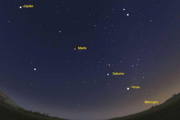 planetas alineacion 2