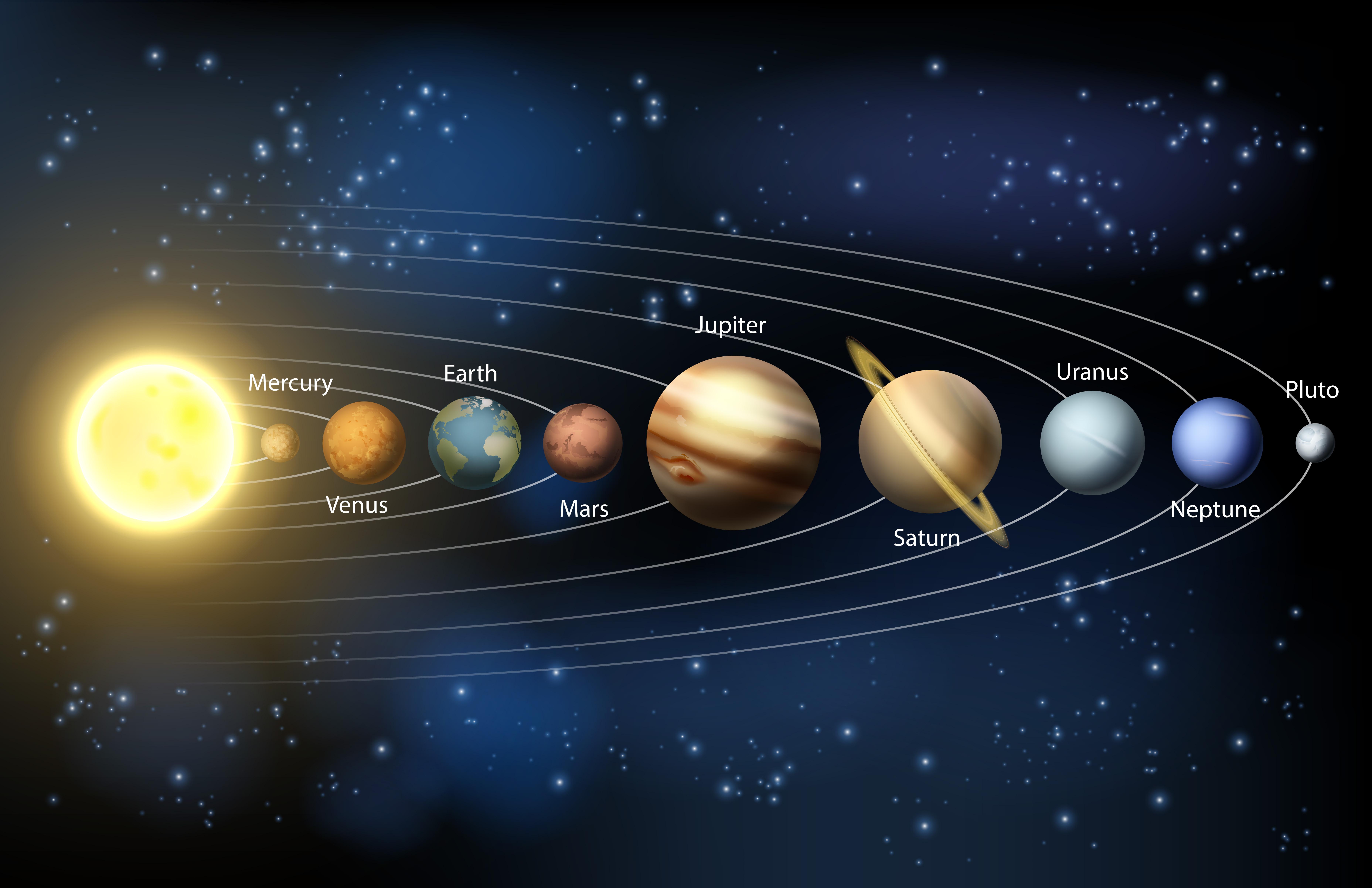 planetas alineacion 7