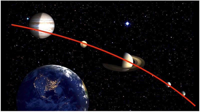 portada planetas