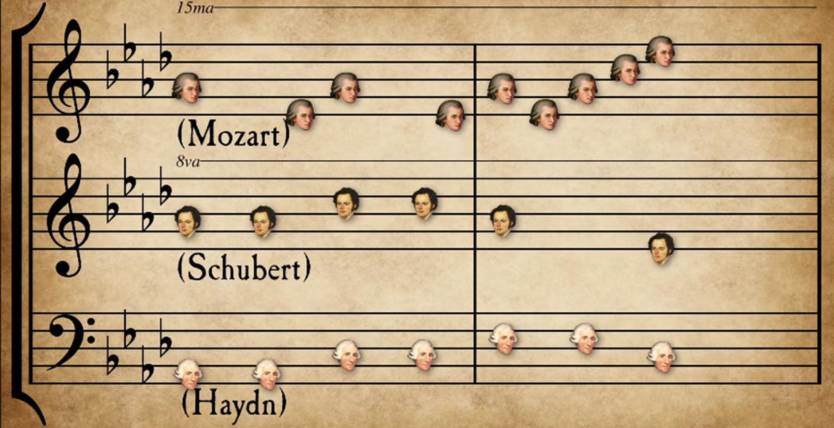 remezcla de temas de musica clasica