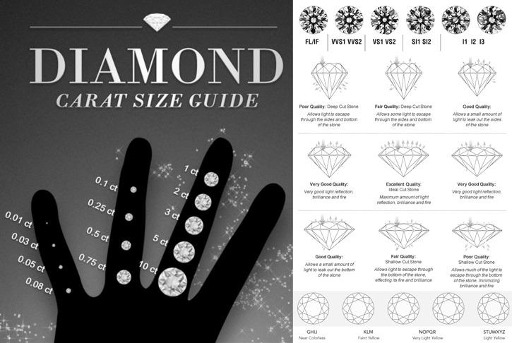 diamantes 3