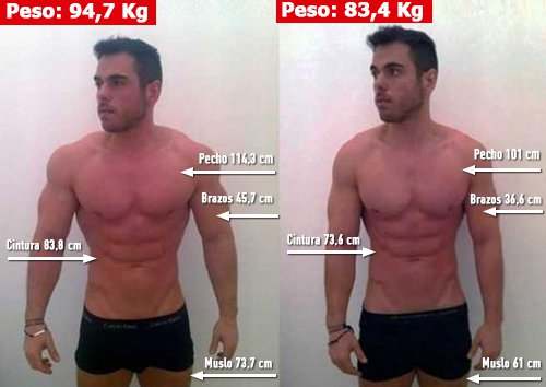 perdida peso extrema 3