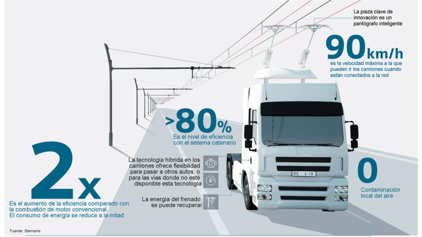 autopista electrica en suecia 2