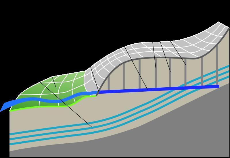 Funcionamiento de un Qanat / Wikimedia