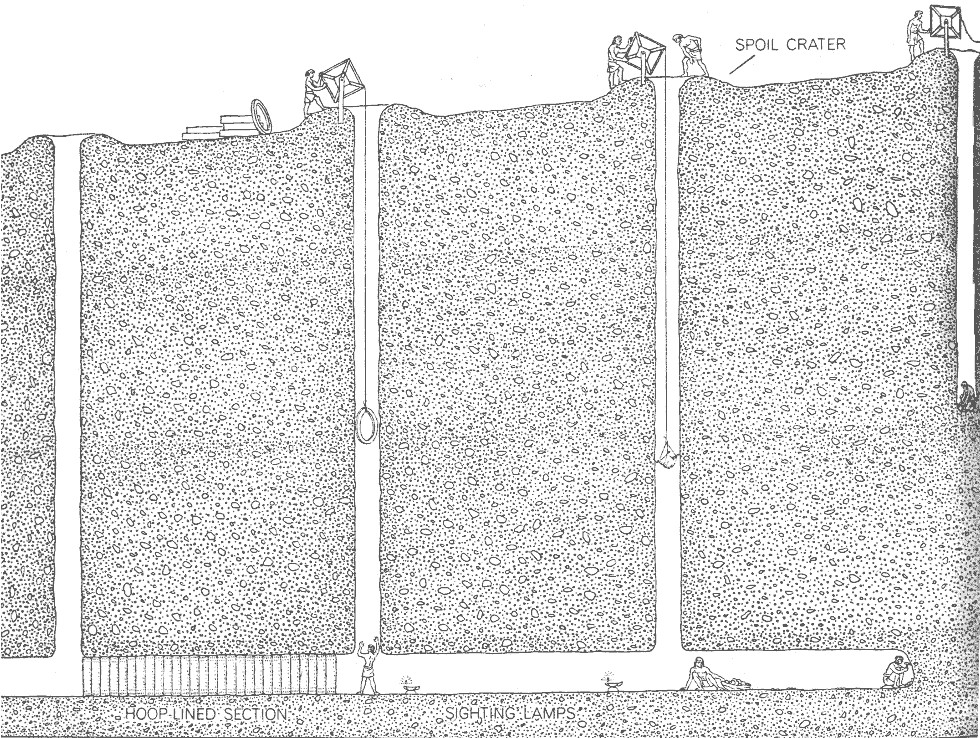 Esquema de construcción de un qanat