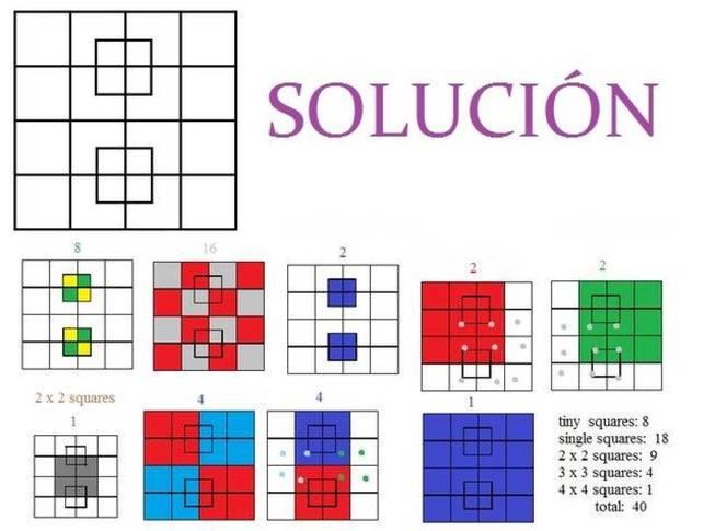 solucion al cuadrado