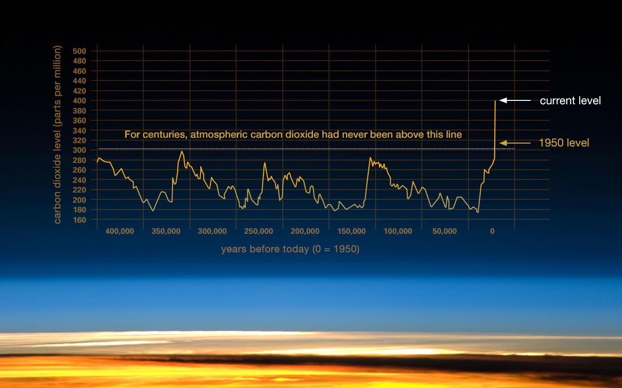 calentamiento global soluciones