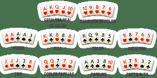 Manos de poker en español
