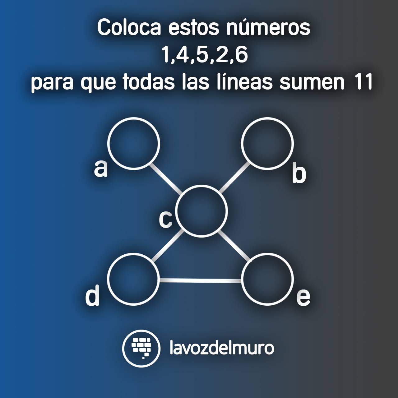 acertijo de compresión matemática