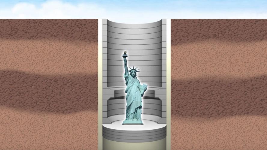 Tamaño sistema - Estatua de la libertad