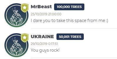 Árboles Elon Musk MrBeast