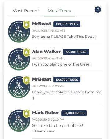 TeamTrees MrBeast Árboles