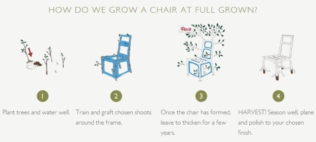 silla hecha con madera de árbol