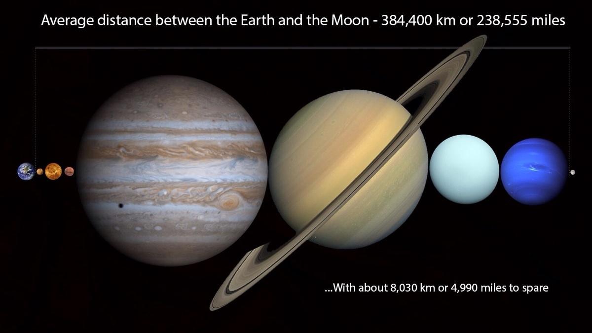 distancia-Luna-Tierra-planetas