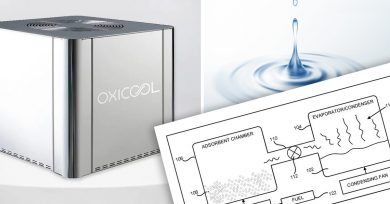 oxicool