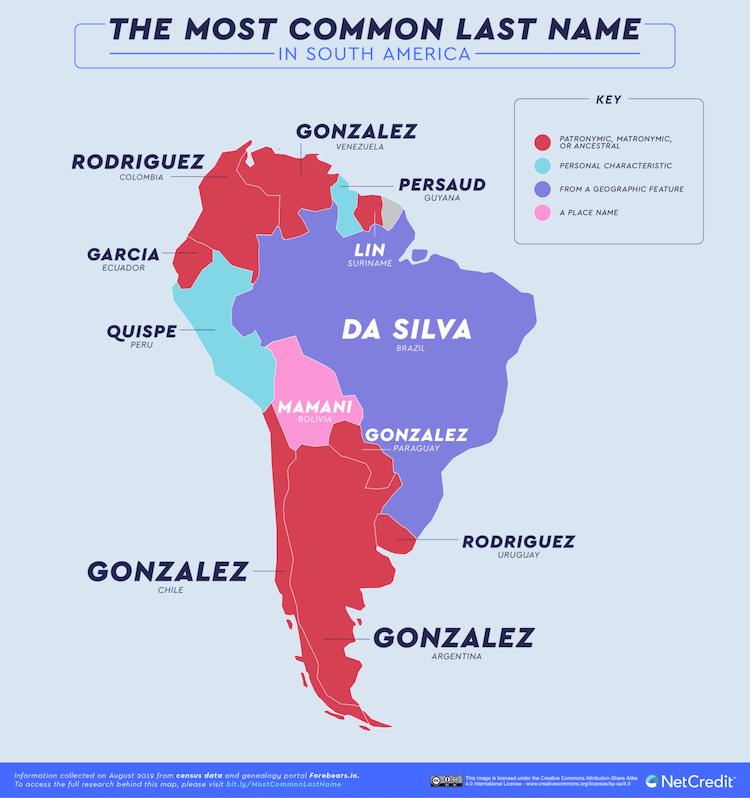 apellidos sudamérica