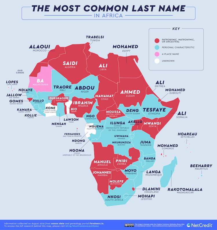 apellidos africanos