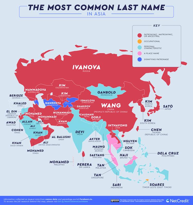 wang asia
