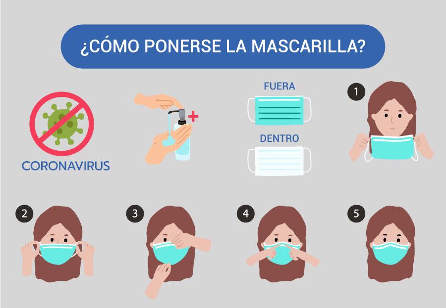 cómo ponerse la mascarilla