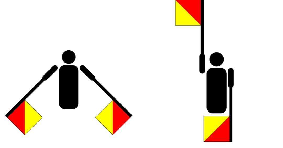 lenguaje semáforo n y d